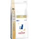 ROYAL CANIN FIBRE GATTO 2 KG